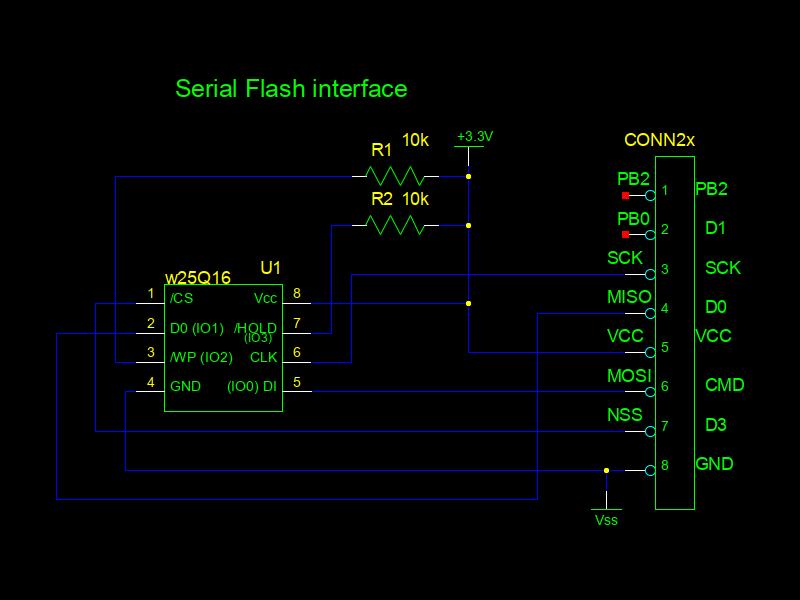 Utilisation du circuit Maple Mini clone